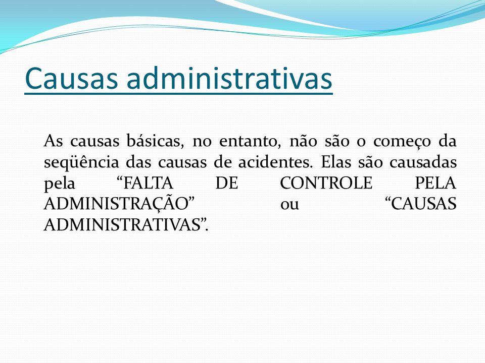 """Causas administrativas As causas básicas, no entanto, não são o começo da seqüência das causas de acidentes. Elas são causadas pela """"FALTA DE CONTROLE"""
