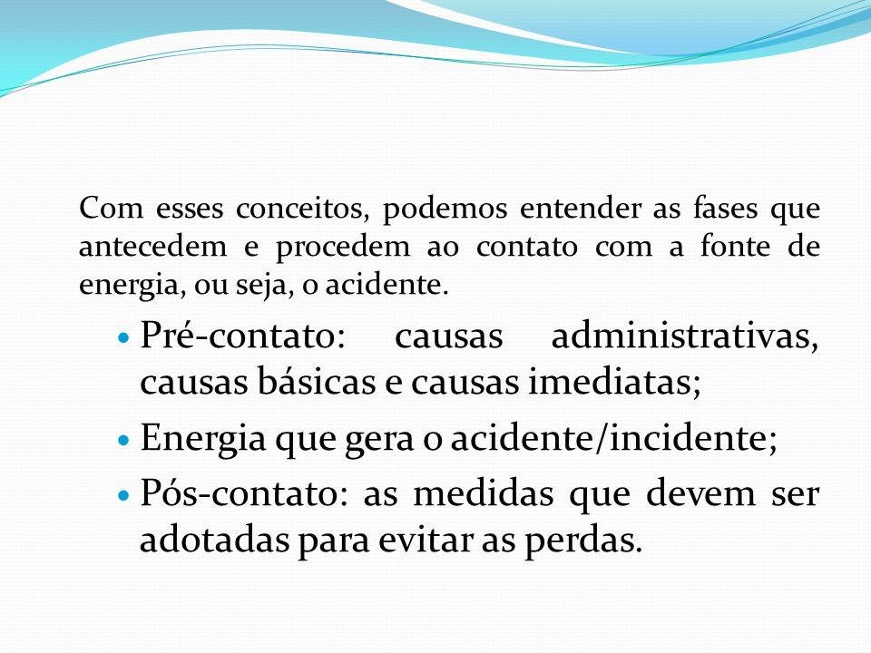 Com esses conceitos, podemos entender as fases que antecedem e procedem ao contato com a fonte de energia, ou seja, o acidente. Pré-contato: causas ad