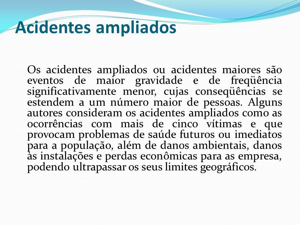 Acidentes ampliados Os acidentes ampliados ou acidentes maiores são eventos de maior gravidade e de freqüência significativamente menor, cujas conseqü