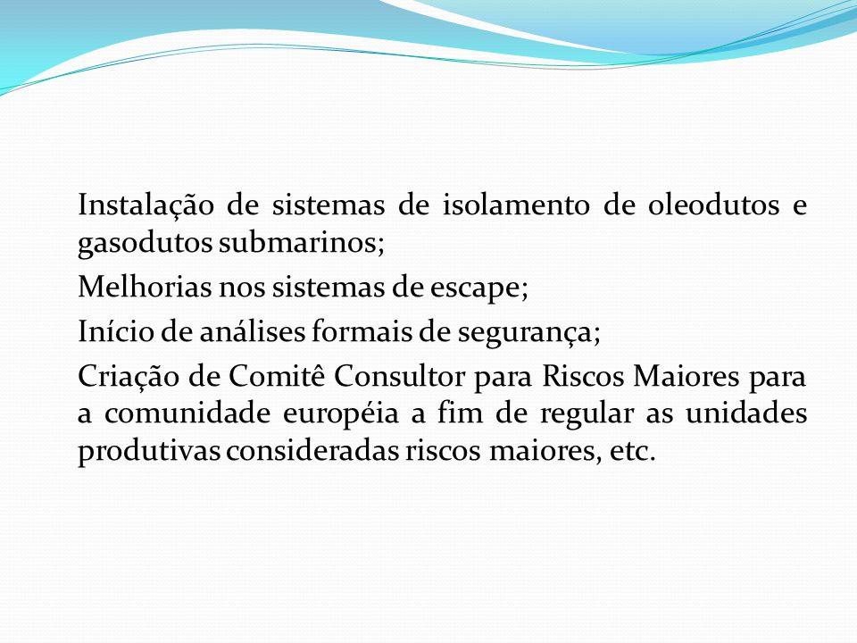Instalação de sistemas de isolamento de oleodutos e gasodutos submarinos; Melhorias nos sistemas de escape; Início de análises formais de segurança; C
