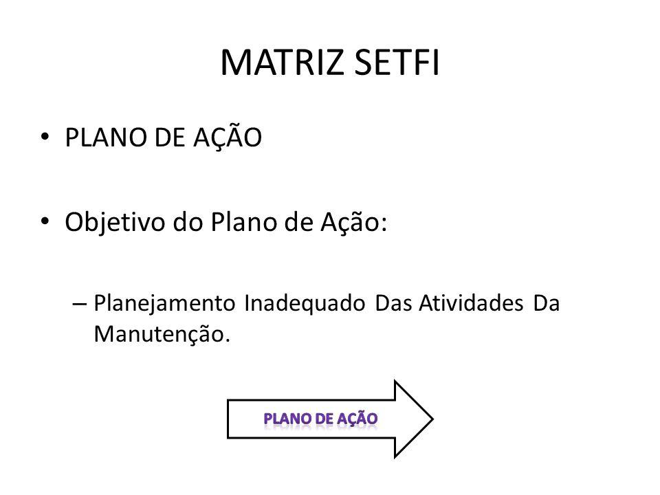 PLANO DE AÇÃO Objetivo do Plano de Ação: – Planejamento Inadequado Das Atividades Da Manutenção.