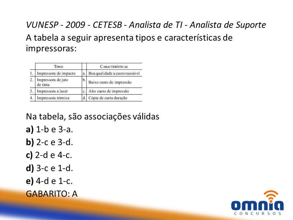 VUNESP - 2009 - CETESB - Analista de TI - Analista de Suporte A tabela a seguir apresenta tipos e características de impressoras: Na tabela, são associações válidas a) 1-b e 3-a.
