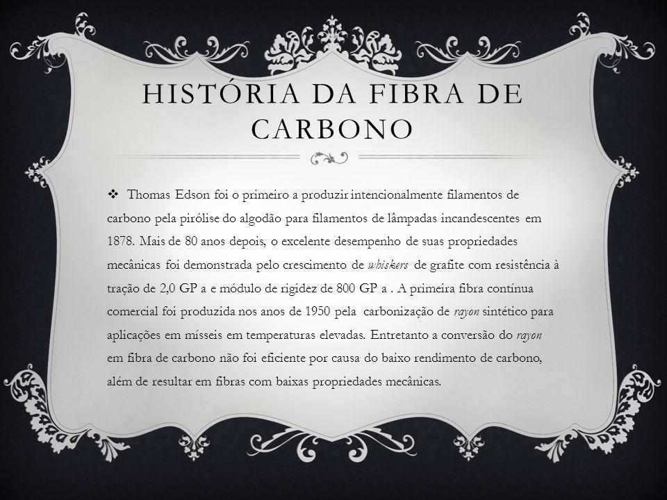 HISTÓRIA DA FIBRA DE CARBONO  Thomas Edson foi o primeiro a produzir intencionalmente filamentos de carbono pela pirólise do algodão para filamentos