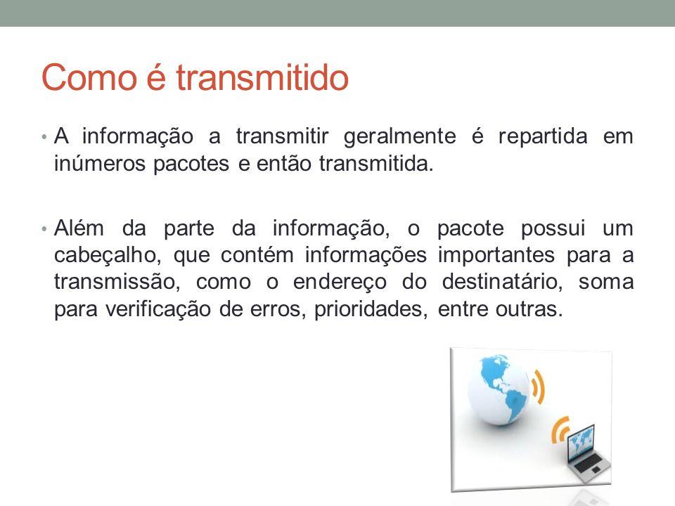 Como é transmitido A informação a transmitir geralmente é repartida em inúmeros pacotes e então transmitida. Além da parte da informação, o pacote pos