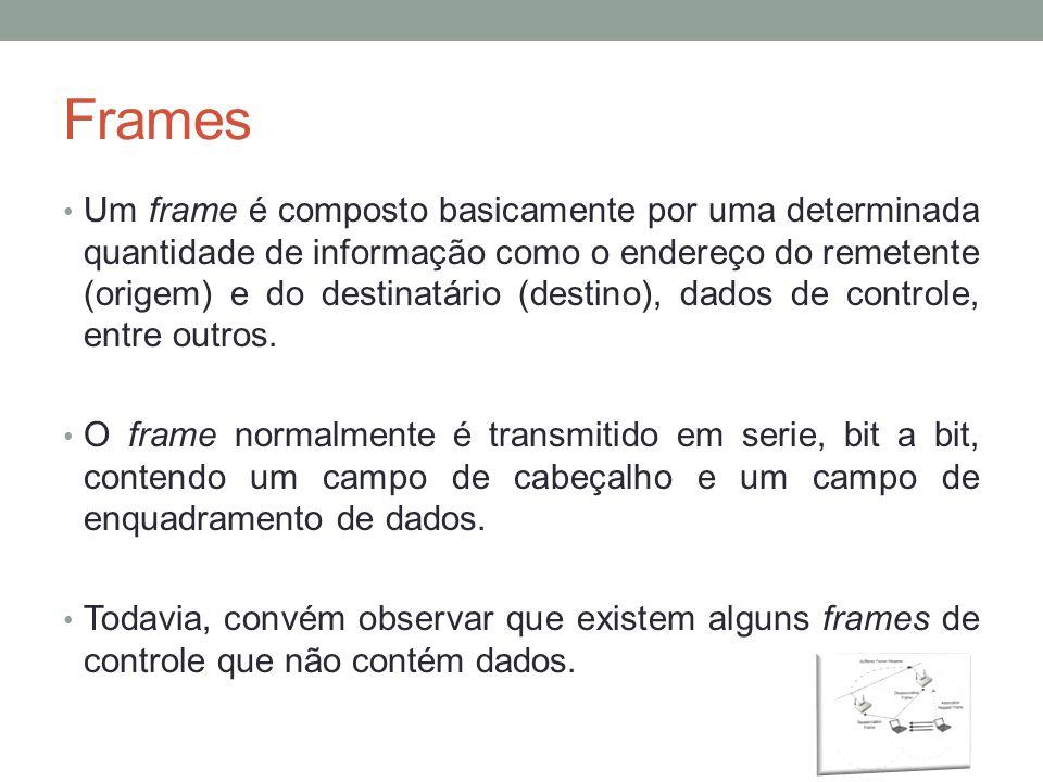 Frames Um frame é composto basicamente por uma determinada quantidade de informação como o endereço do remetente (origem) e do destinatário (destino),