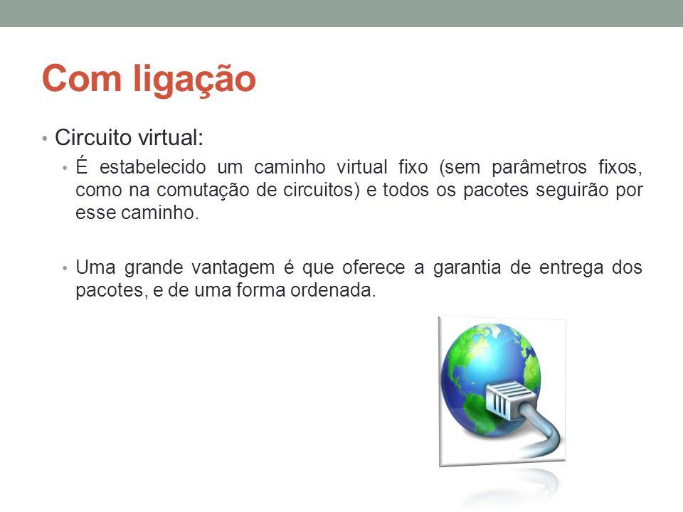 Com ligação Circuito virtual: É estabelecido um caminho virtual fixo (sem parâmetros fixos, como na comutação de circuitos) e todos os pacotes seguirã