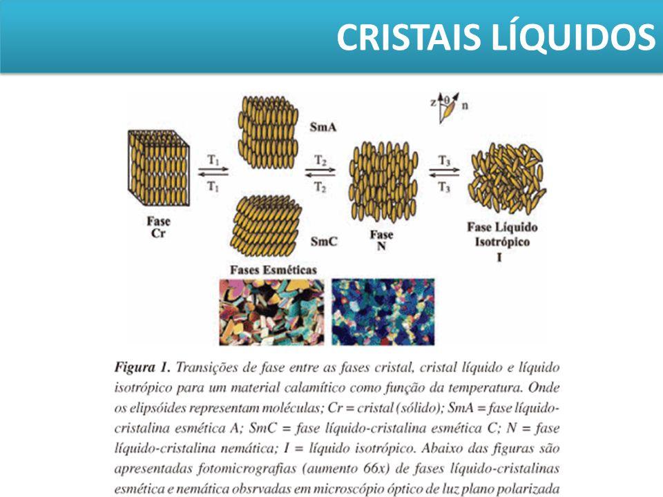 Ao serem submetidos a um aumento de temperatura ou a uma voltagem, as moléculas tendem a desordem, aproximando-se da fase líquida.