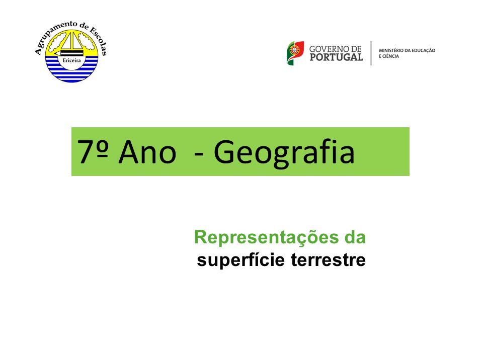 Representações da superfície terrestre 7º Ano - Geografia