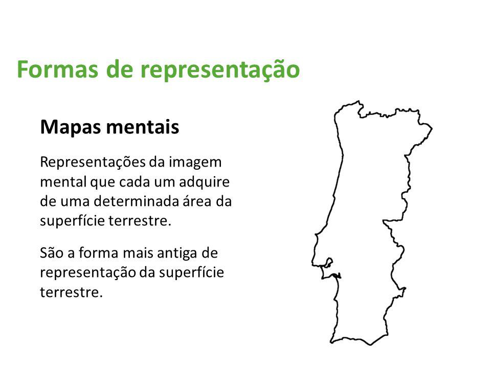 Formas de representação Mapas mentais Representações da imagem mental que cada um adquire de uma determinada área da superfície terrestre. São a forma