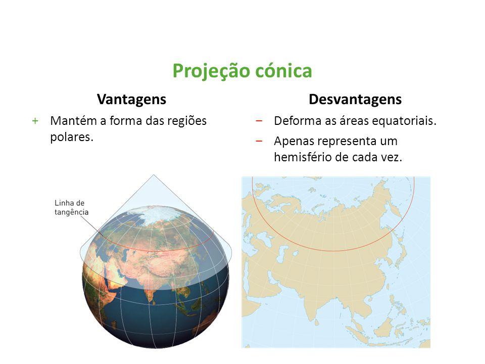 Vantagens +Mantém a forma das regiões polares. Desvantagens ‒Deforma as áreas equatoriais. ‒Apenas representa um hemisfério de cada vez. Projeção cóni