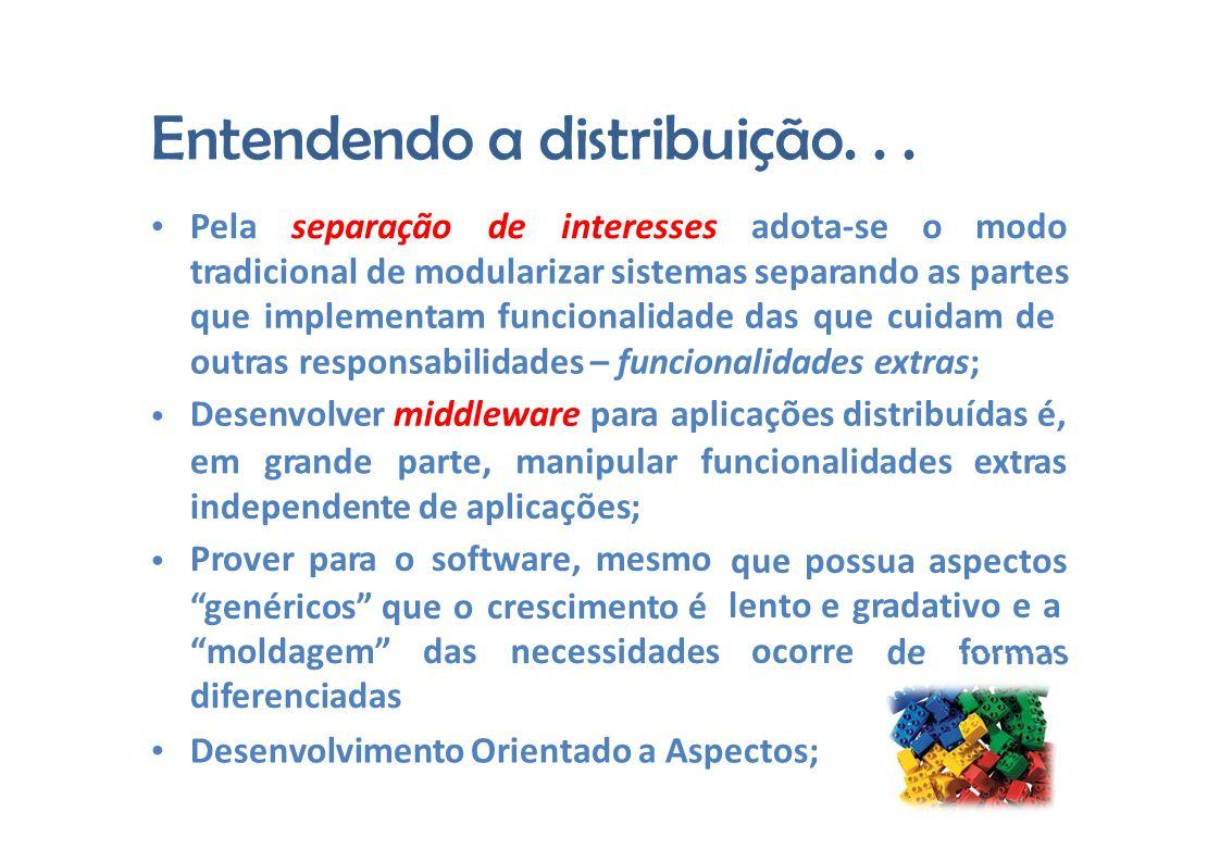 de formas Entendendo a distribuição... Pelaseparaçãodedeinteressesinteressesadota-seadota-seo modo tradicional de modularizar sistemas separando as pa