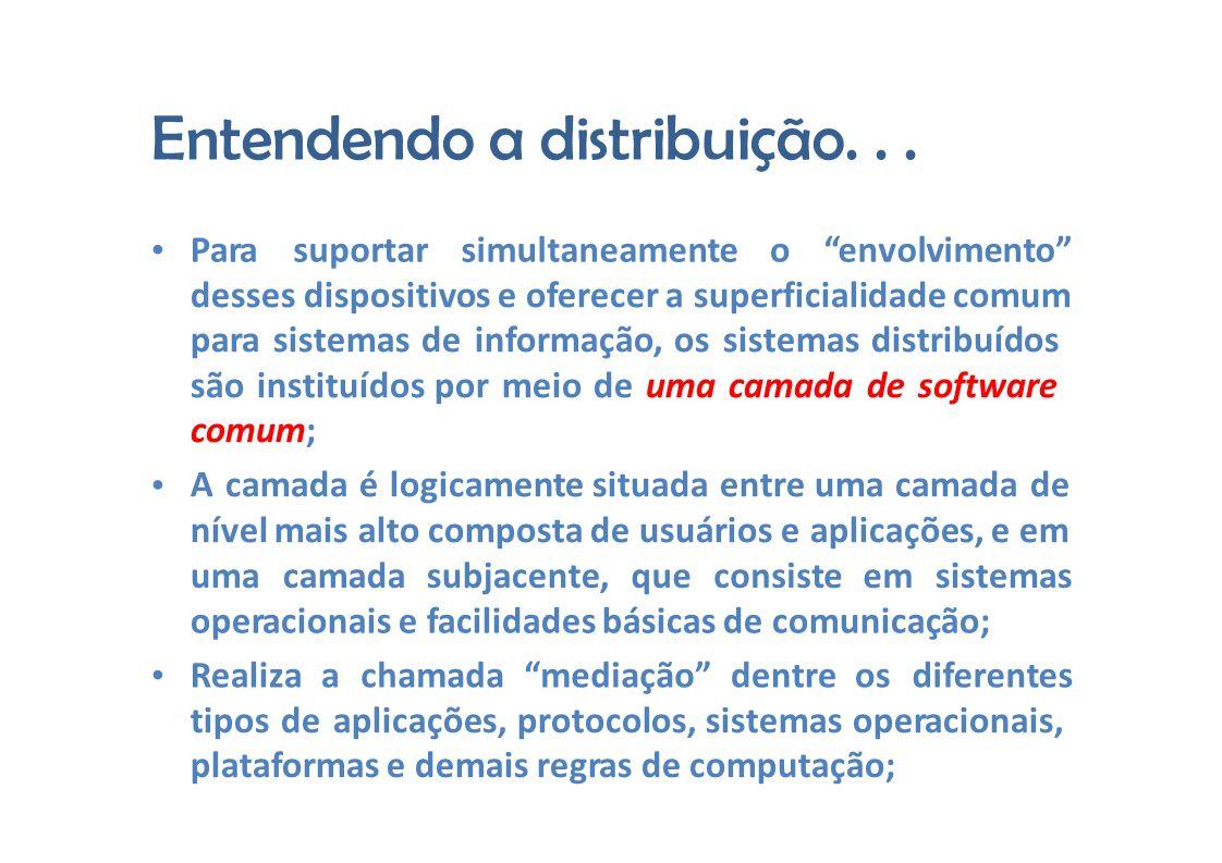 """Entendendo a distribuição... ParaParasuportarsimultaneamenteo""""envolvimento""""""""envolvimento"""" desses dispositivos e oferecer a superficialidade comum para"""