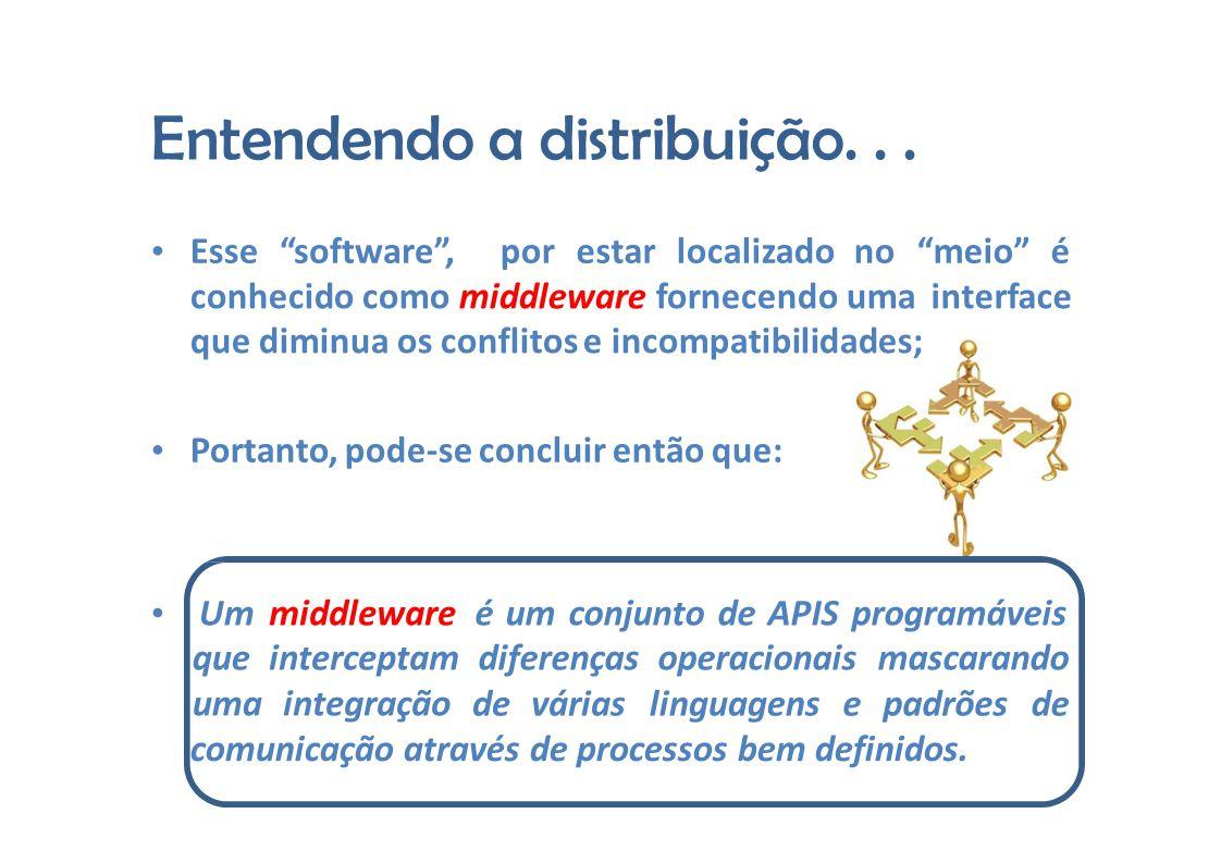 """Entendendo a distribuição... EsseEsse""""software"""",porporestarlocalizado no""""meio""""é conhecido como middleware fornecendo uma que diminua os conflitos e in"""