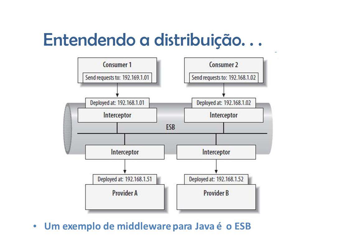Entendendoadistribuição... Um exemplo de middleware para Java é o ESB