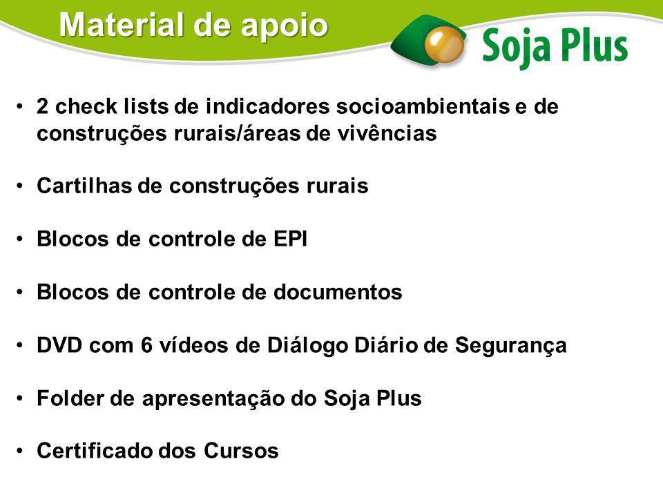 2 check lists de indicadores socioambientais e de construções rurais/áreas de vivências Cartilhas de construções rurais Blocos de controle de EPI Bloc