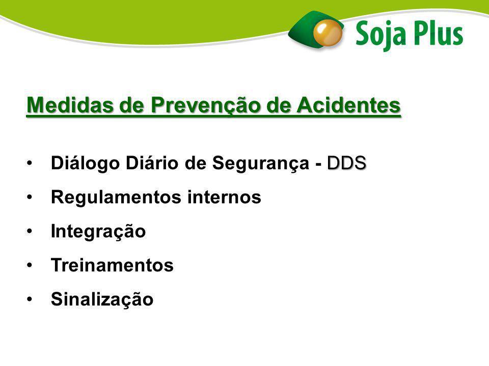 Medidas de Prevenção de Acidentes DDSDiálogo Diário de Segurança - DDS Regulamentos internos Integração Treinamentos Sinalização