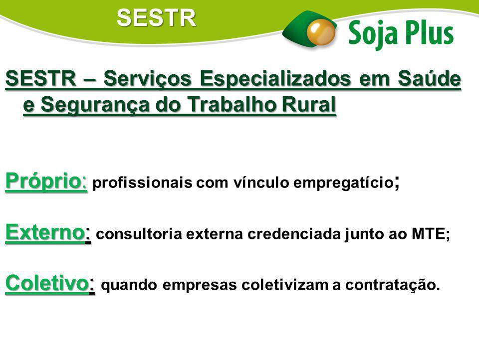 SESTR – Serviços Especializados em Saúde e Segurança do Trabalho Rural Próprio: Próprio: profissionais com vínculo empregatício ; Externo: Externo: co