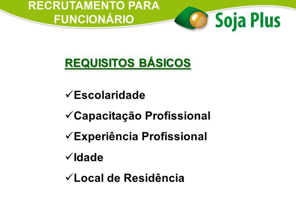 RECRUTAMENTO PARA FUNCIONÁRIO REQUISITOS BÁSICOS Escolaridade Capacitação Profissional Experiência Profissional Idade Local de Residência
