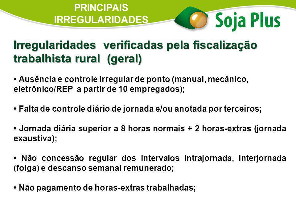 Irregularidades verificadas pela fiscalização trabalhista rural (geral) Ausência e controle irregular de ponto (manual, mecânico, eletrônico/REP a par
