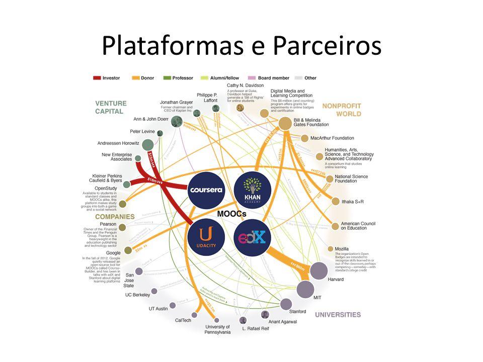 Plataformas e Parceiros