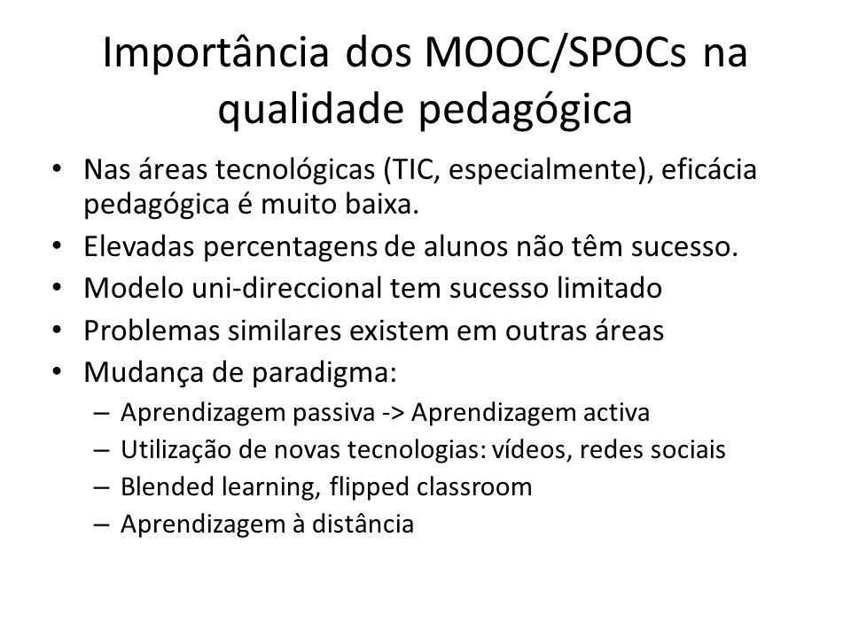 Importância dos MOOC/SPOCs na qualidade pedagógica Nas áreas tecnológicas (TIC, especialmente), eficácia pedagógica é muito baixa.