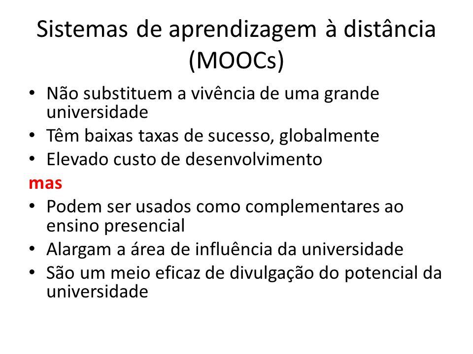 Sistemas de aprendizagem à distância (MOOCs) Não substituem a vivência de uma grande universidade Têm baixas taxas de sucesso, globalmente Elevado custo de desenvolvimento mas Podem ser usados como complementares ao ensino presencial Alargam a área de influência da universidade São um meio eficaz de divulgação do potencial da universidade