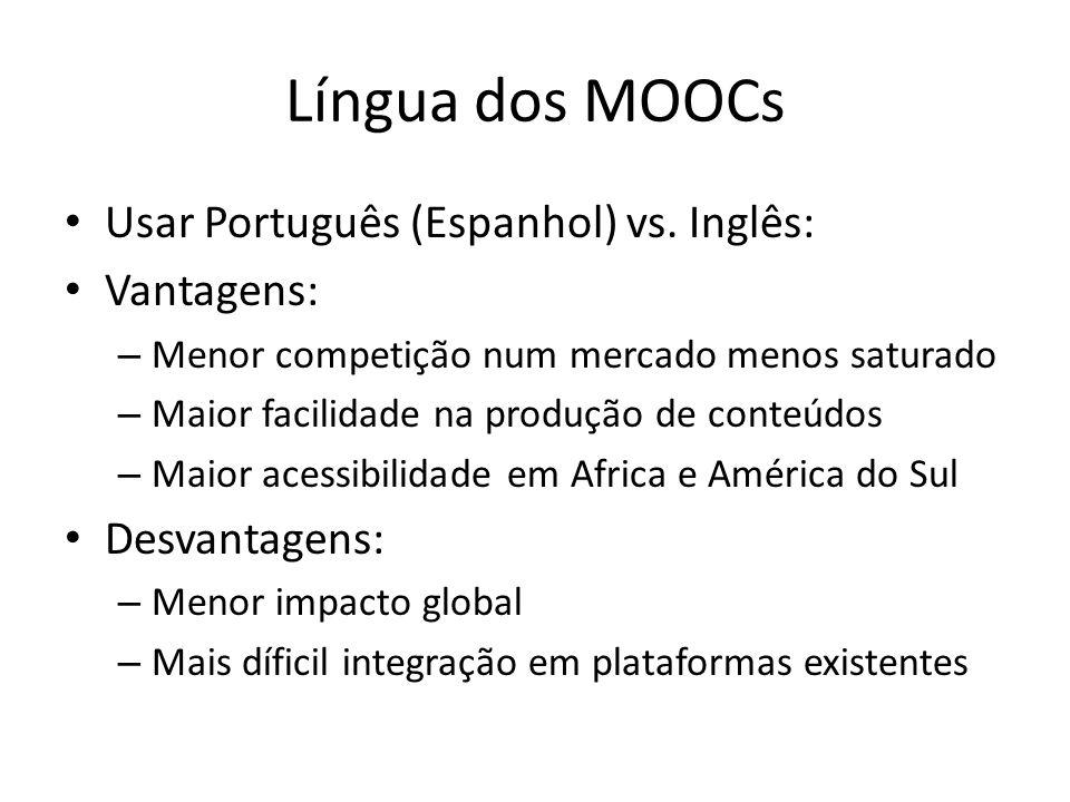 Língua dos MOOCs Usar Português (Espanhol) vs. Inglês: Vantagens: – Menor competição num mercado menos saturado – Maior facilidade na produção de cont