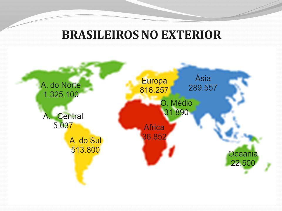 BRASILEIROS NO EXTERIOR A. do Norte 1.325.100 A.