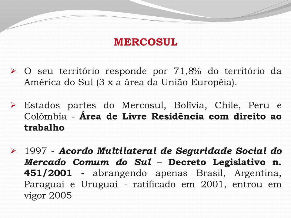 MERCOSUL  O seu território responde por 71,8% do território da América do Sul (3 x a área da União Européia).