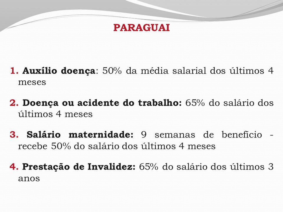 PARAGUAI 1. Auxílio doença : 50% da média salarial dos últimos 4 meses 2.