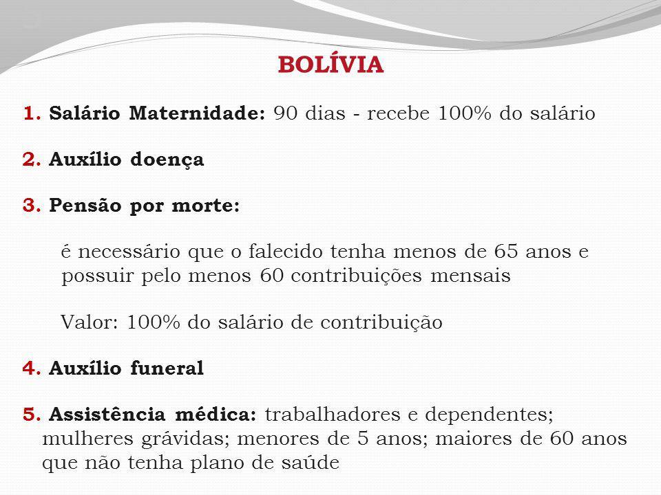 5 BOLÍVIA 1. Salário Maternidade: 90 dias - recebe 100% do salário 2.