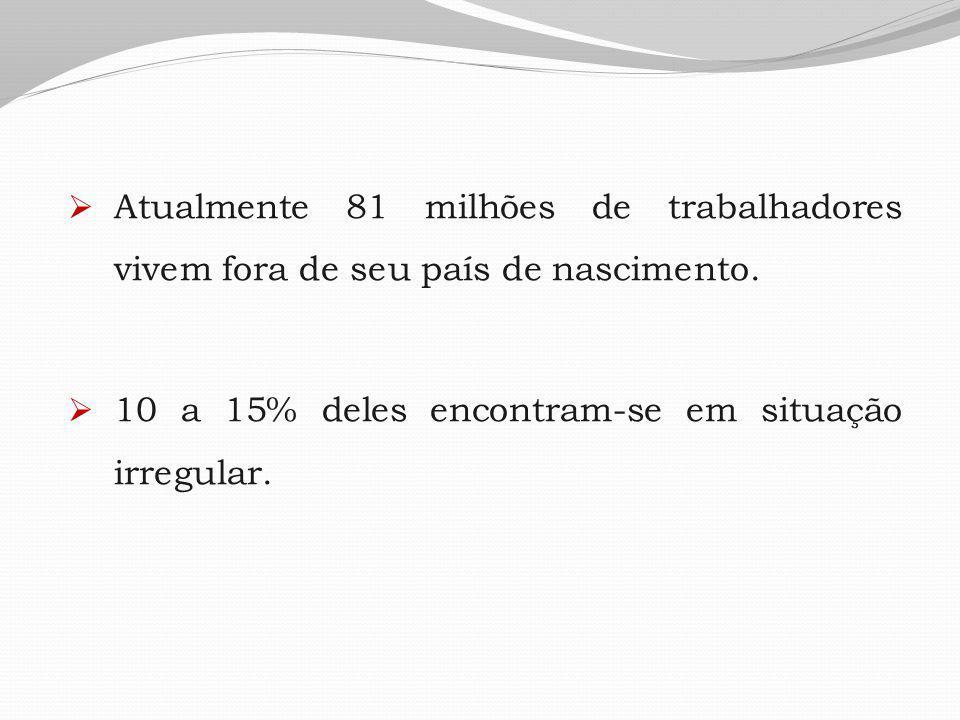  Países com os quais o Brasil possui Acordos Internacionais Previdenciários: 1) Alemanha; 2)Cabo Verde; 3)Canadá 4)Chile; 5)Espanha; 6)França 7)Grécia; 8)Itália; 9)Japão; 10)Luxemburgo; 11)Paraguai; 12)Portugal.