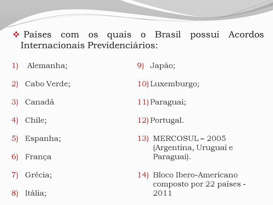  Acordos que aguardam a ratificação do Congresso Nacional para entrarem em vigor: 1) Bélgica; 2)Canadá; 3)Coreia do Sul; 4)Israel; 5)Reino dos Países Baixos (Holanda, Antilhas Holandesas e Aruba); 6)Suíça.