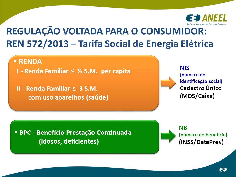 REGULAÇÃO VOLTADA PARA O CONSUMIDOR: REN 572/2013 – Tarifa Social de Energia Elétrica  RENDA I - Renda Familiar ≤ ½ S.M. per capita II - Renda Famili