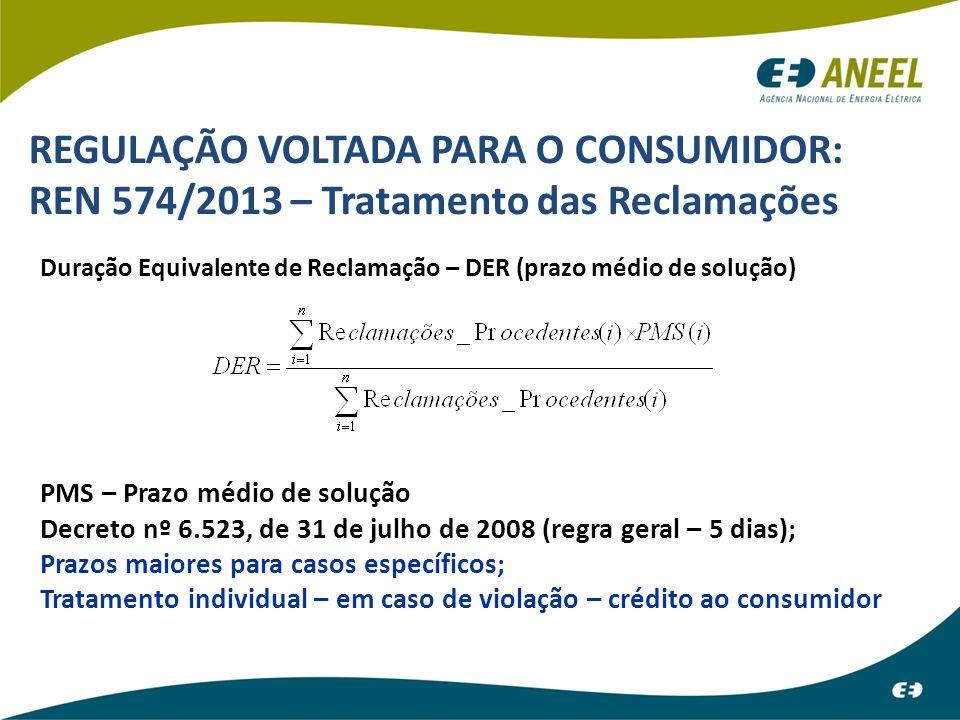REGULAÇÃO VOLTADA PARA O CONSUMIDOR: REN 574/2013 – Tratamento das Reclamações Duração Equivalente de Reclamação – DER (prazo médio de solução) PMS –