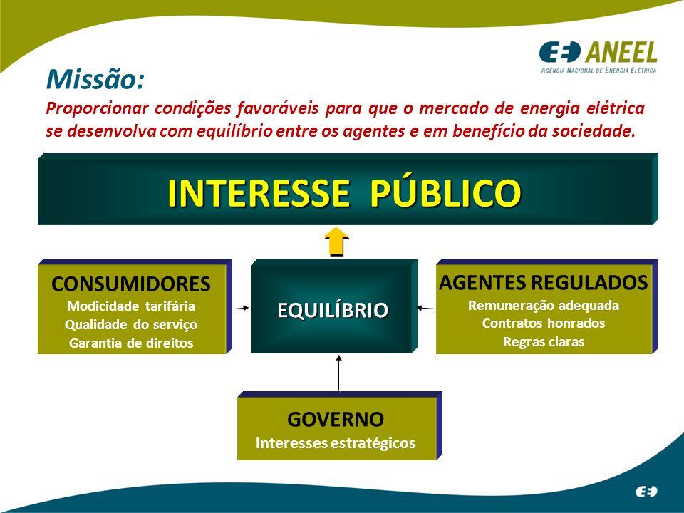 REGULAÇÃO VOLTADA PARA O CONSUMIDOR: REN 610/2014 – Pré-pagamento de energia Posto de Venda Medidor / Interface de usuário