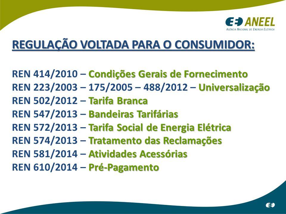 REGULAÇÃO VOLTADA PARA O CONSUMIDOR: Condições Gerais de Fornecimento REN 414/2010 – Condições Gerais de Fornecimento Universalização REN 223/2003 – 1