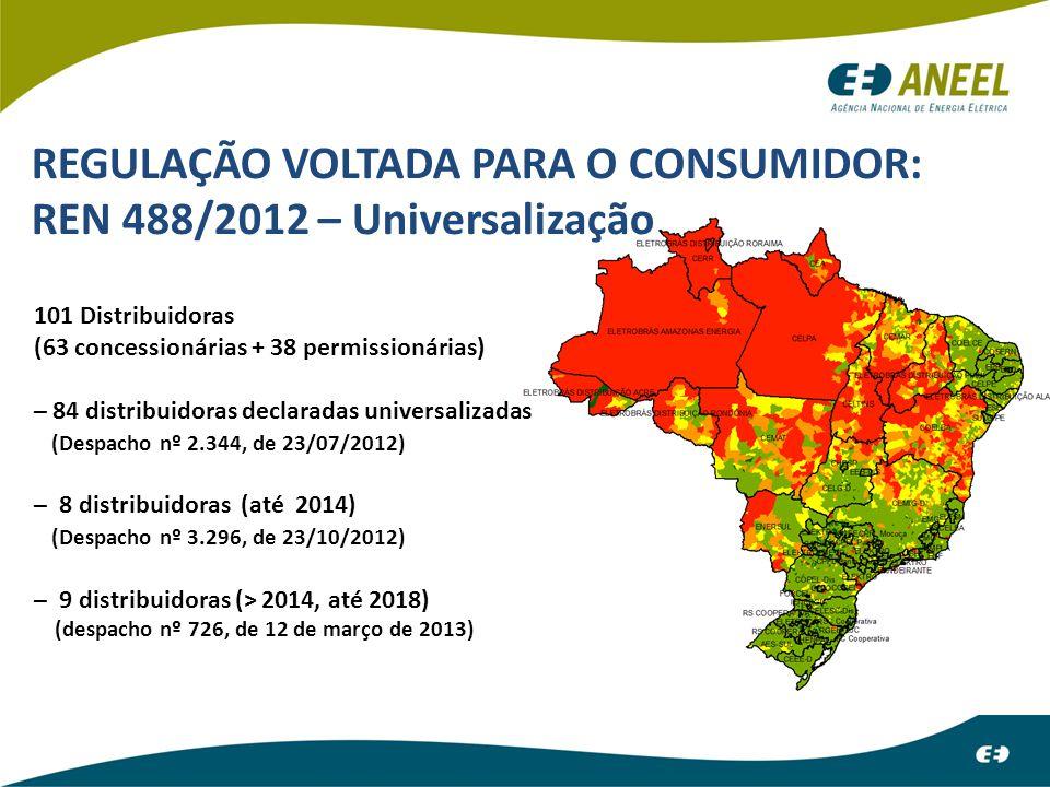REGULAÇÃO VOLTADA PARA O CONSUMIDOR: REN 488/2012 – Universalização 101 Distribuidoras (63 concessionárias + 38 permissionárias) – 84 distribuidoras d