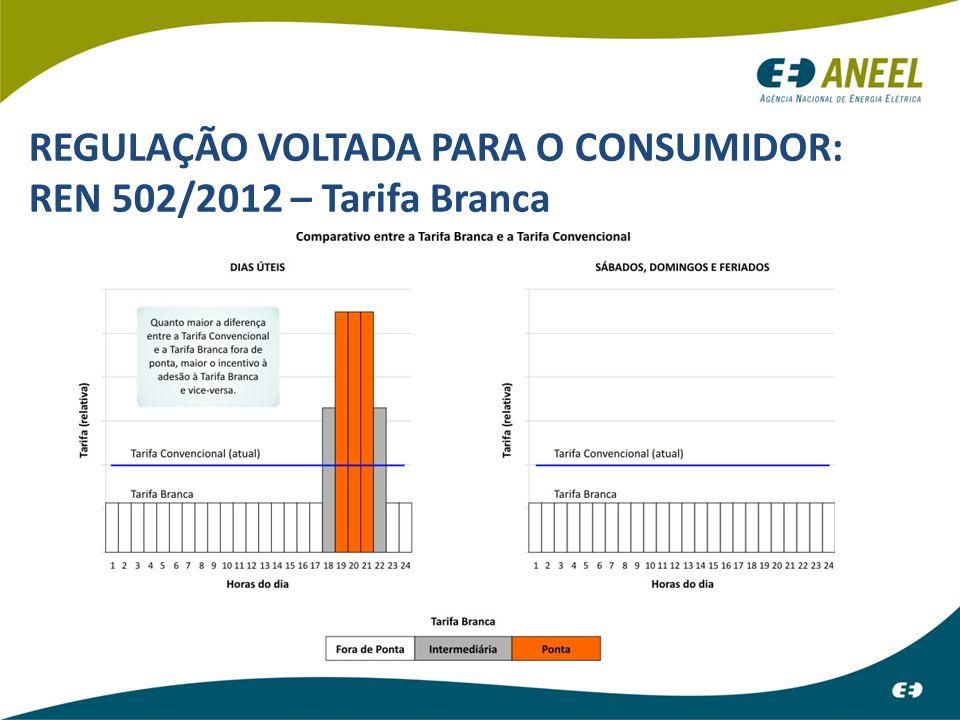 REGULAÇÃO VOLTADA PARA O CONSUMIDOR: REN 547/2012 – Bandeiras Tarifárias Condições favoráveis de geração de energia.