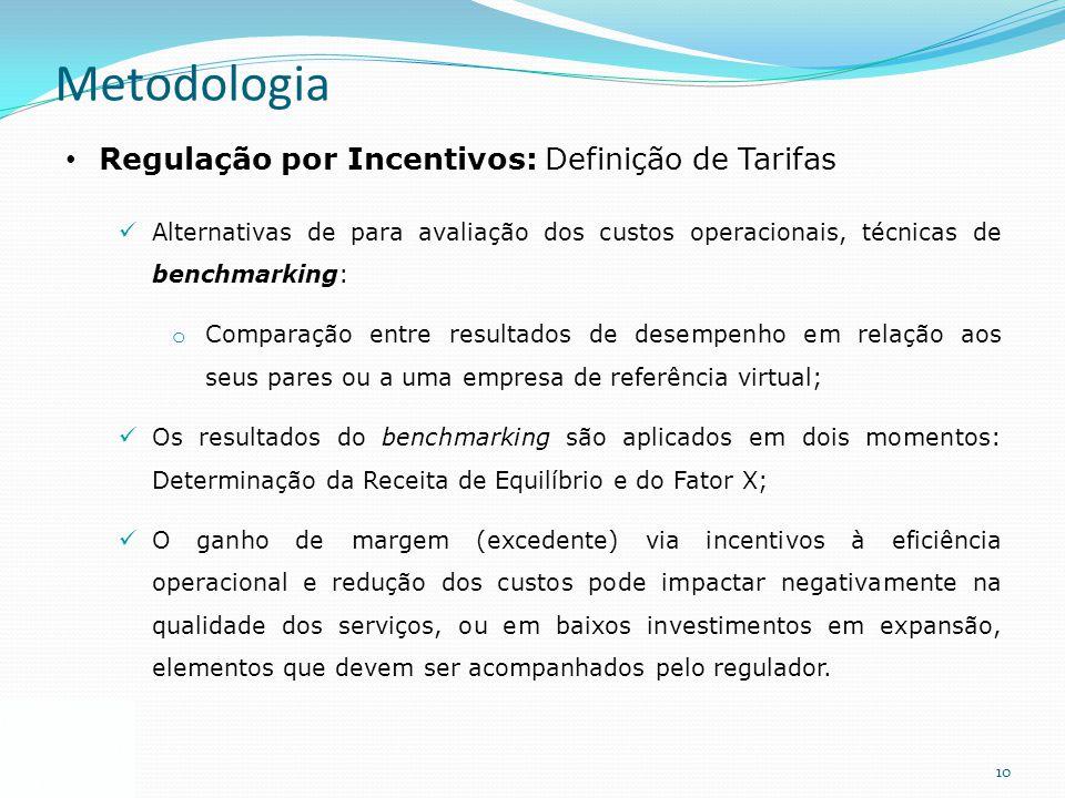 10 Metodologia Regulação por Incentivos: Definição de Tarifas Alternativas de para avaliação dos custos operacionais, técnicas de benchmarking: o Comp