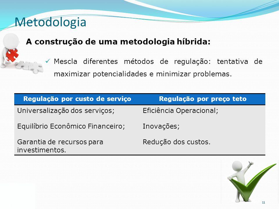 11 Metodologia A construção de uma metodologia híbrida: Mescla diferentes métodos de regulação: tentativa de maximizar potencialidades e minimizar pro
