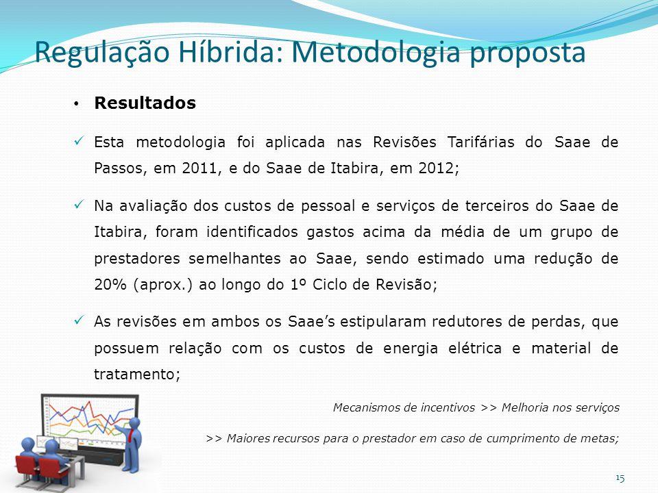 15 Regulação Híbrida: Metodologia proposta Resultados Esta metodologia foi aplicada nas Revisões Tarifárias do Saae de Passos, em 2011, e do Saae de I