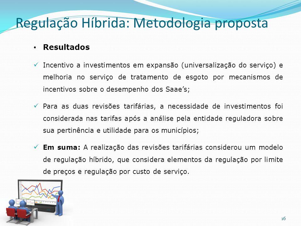16 Regulação Híbrida: Metodologia proposta Resultados Incentivo a investimentos em expansão (universalização do serviço) e melhoria no serviço de trat