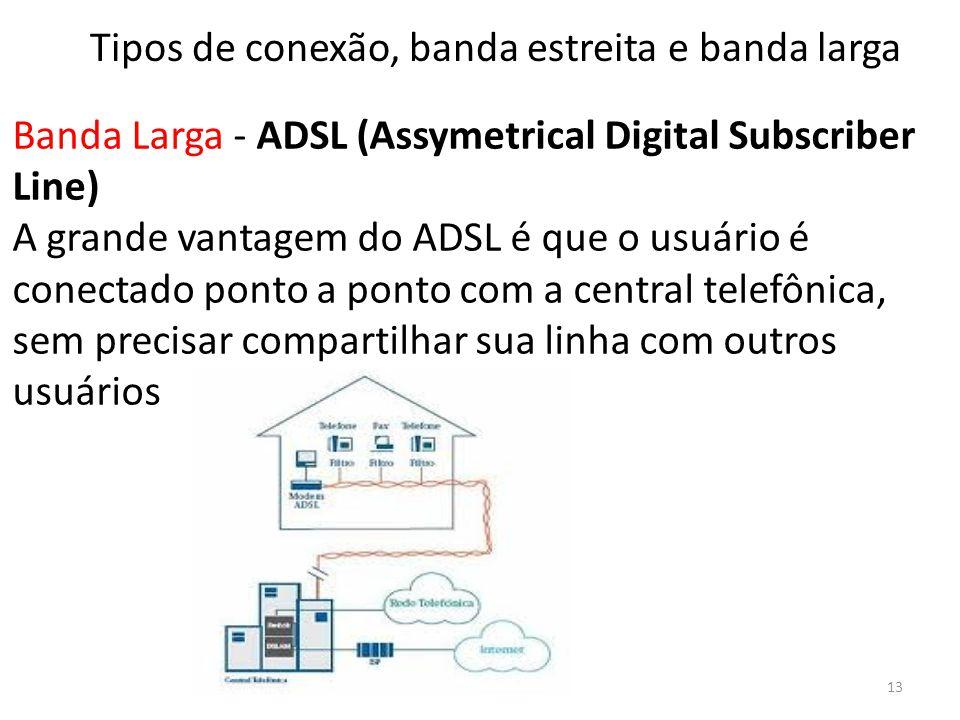 Banda Larga - ADSL (Assymetrical Digital Subscriber Line) A grande vantagem do ADSL é que o usuário é conectado ponto a ponto com a central telefônica