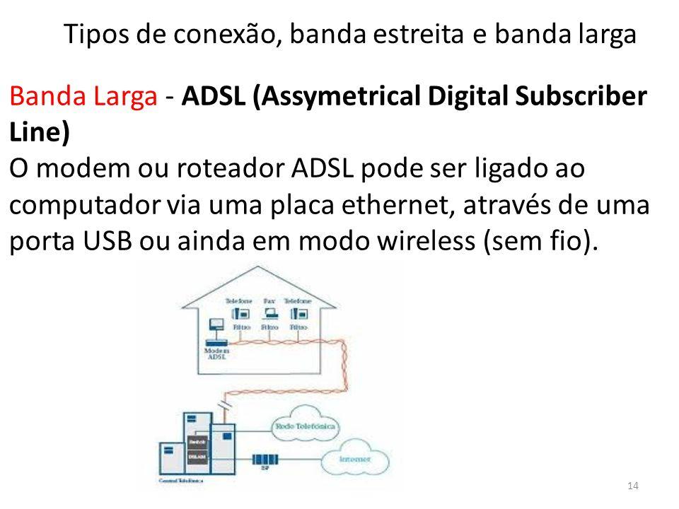 Banda Larga - ADSL (Assymetrical Digital Subscriber Line) O modem ou roteador ADSL pode ser ligado ao computador via uma placa ethernet, através de uma porta USB ou ainda em modo wireless (sem fio).