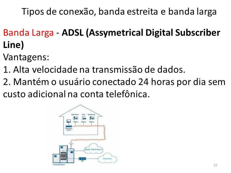 Banda Larga - ADSL (Assymetrical Digital Subscriber Line) Vantagens: 1. Alta velocidade na transmissão de dados. 2. Mantém o usuário conectado 24 hora