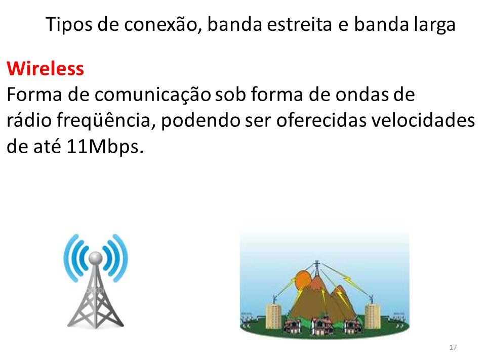 Wireless Forma de comunicação sob forma de ondas de rádio freqüência, podendo ser oferecidas velocidades de até 11Mbps. 17 Tipos de conexão, banda est