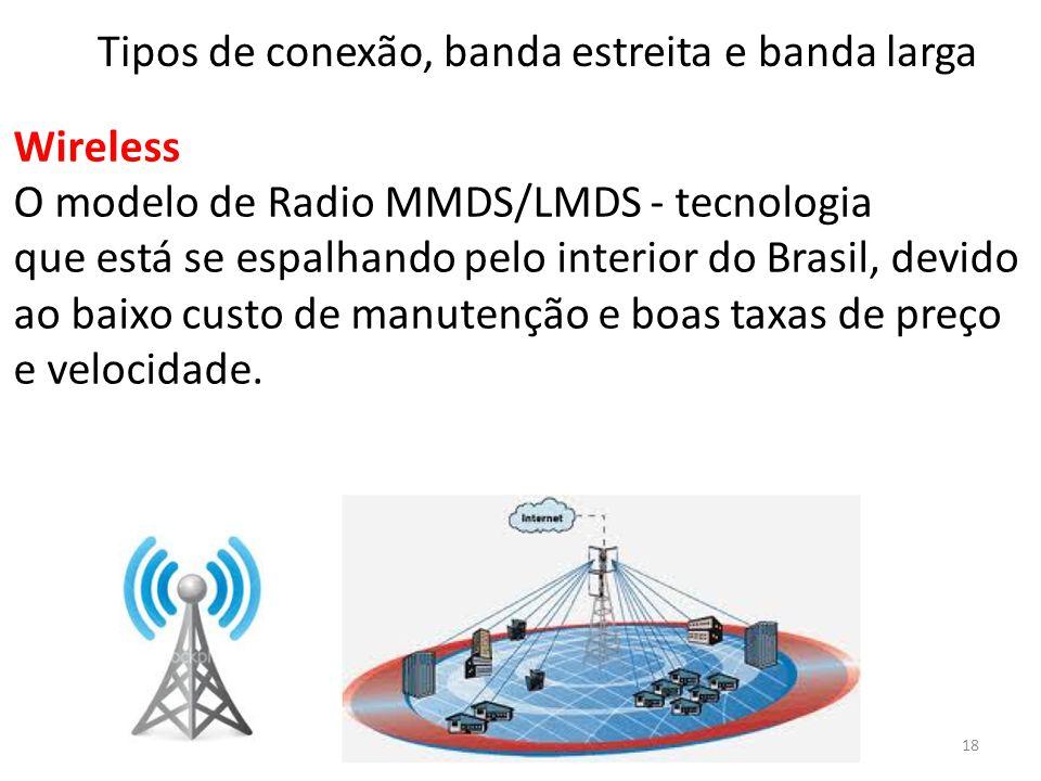 Wireless O modelo de Radio MMDS/LMDS - tecnologia que está se espalhando pelo interior do Brasil, devido ao baixo custo de manutenção e boas taxas de preço e velocidade.