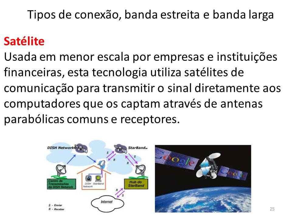 Satélite Usada em menor escala por empresas e instituições financeiras, esta tecnologia utiliza satélites de comunicação para transmitir o sinal diret