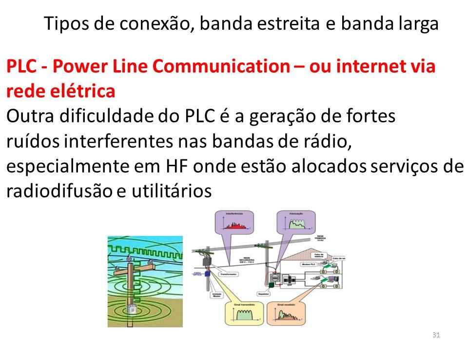 PLC - Power Line Communication – ou internet via rede elétrica Outra dificuldade do PLC é a geração de fortes ruídos interferentes nas bandas de rádio, especialmente em HF onde estão alocados serviços de radiodifusão e utilitários 31 Tipos de conexão, banda estreita e banda larga